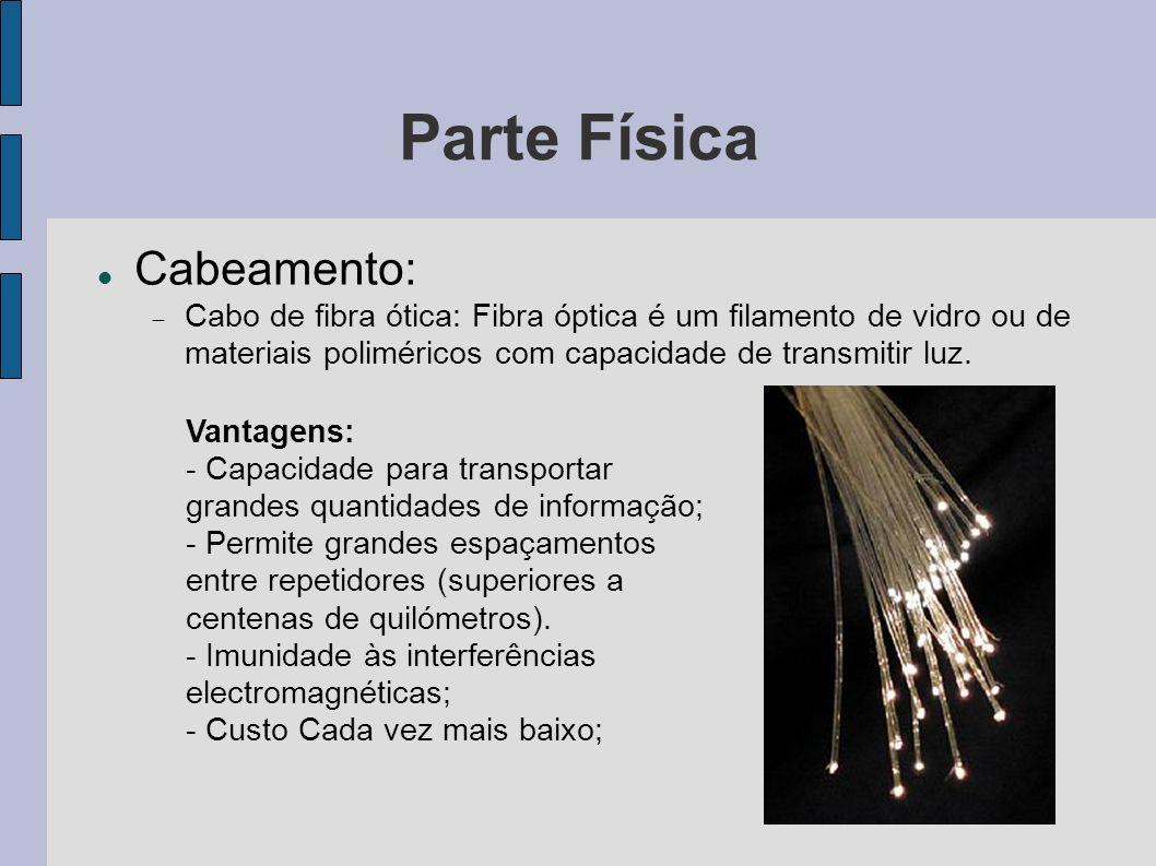 Parte Física Cabeamento: Cabo de fibra ótica: Fibra óptica é um filamento de vidro ou de materiais poliméricos com capacidade de transmitir luz.
