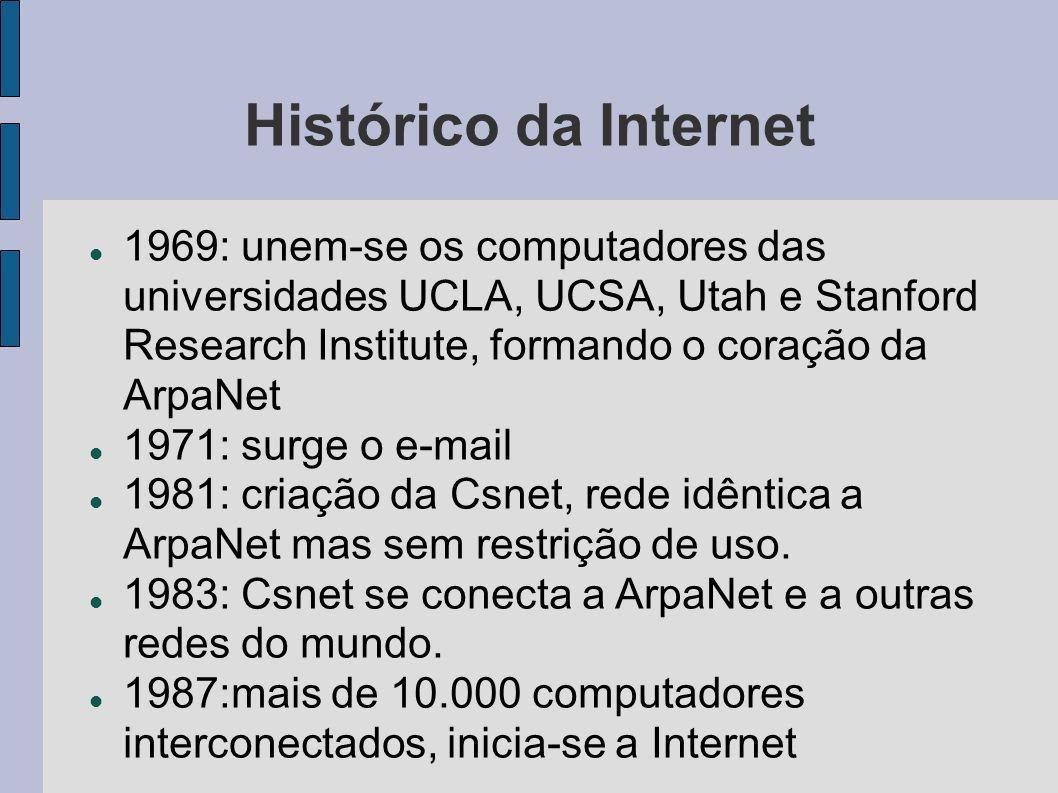 Histórico da Internet 1969: unem-se os computadores das universidades UCLA, UCSA, Utah e Stanford Research Institute, formando o coração da ArpaNet 1971: surge o e-mail 1981: criação da Csnet, rede idêntica a ArpaNet mas sem restrição de uso.