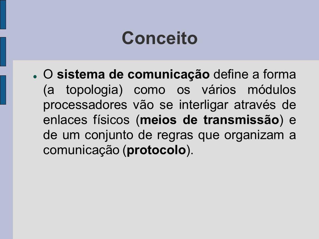 Conceito O sistema de comunicação define a forma (a topologia) como os vários módulos processadores vão se interligar através de enlaces físicos (meios de transmissão) e de um conjunto de regras que organizam a comunicação (protocolo).
