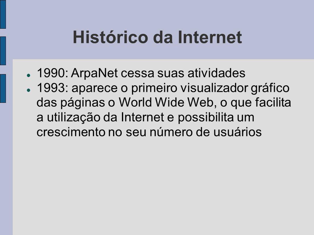 Histórico da Internet 1990: ArpaNet cessa suas atividades 1993: aparece o primeiro visualizador gráfico das páginas o World Wide Web, o que facilita a utilização da Internet e possibilita um crescimento no seu número de usuários