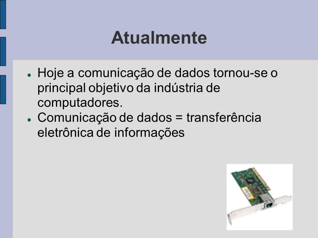 Atualmente Hoje a comunicação de dados tornou-se o principal objetivo da indústria de computadores.