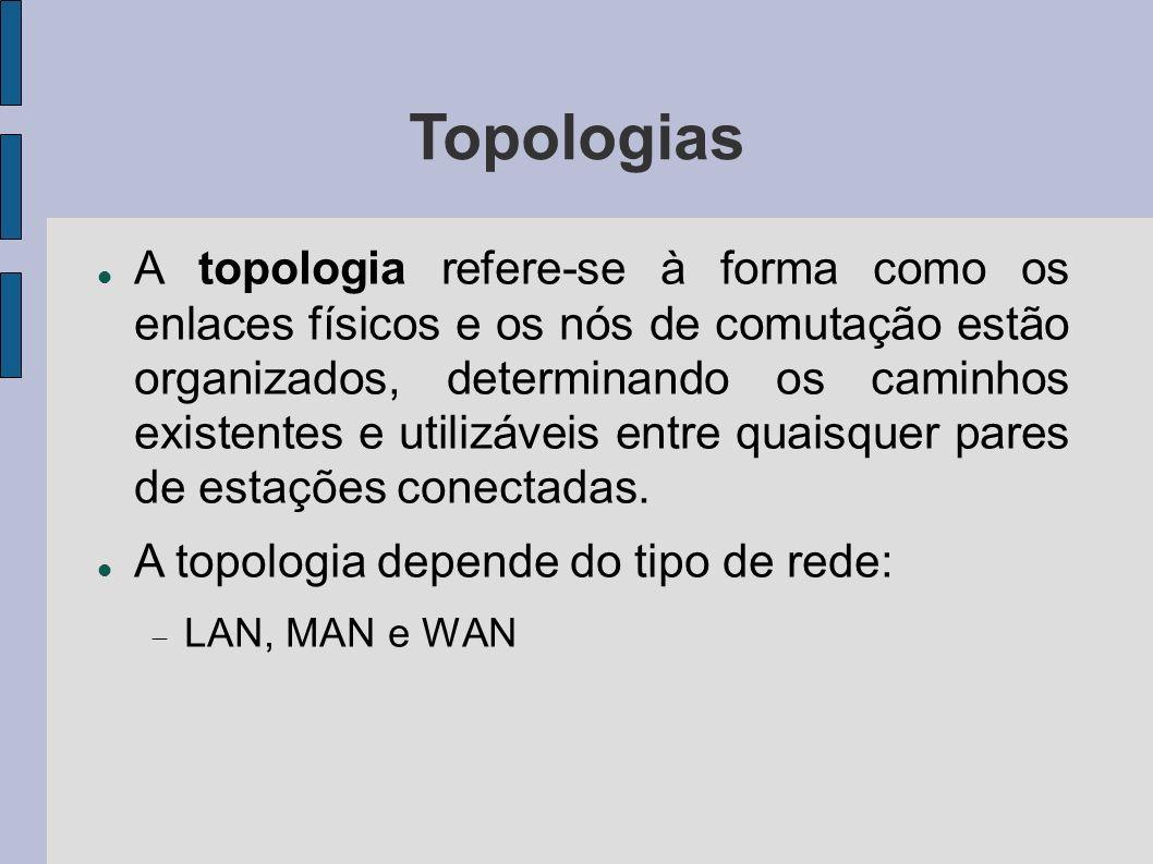 Topologias Tipos de redes : definidos a partir da distância entre os módulos processadores Redes Locais (Local Area Networks – LANs): de poucos metros a alguns poucos kilomêtros.