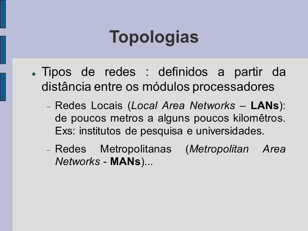 Topologias Redes Metropolitanas (Metropolitan Area Networks – MANs): cobrem maiores distâncias.