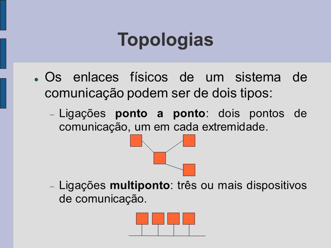Topologias Os enlaces físicos de um sistema de comunicação podem ser de dois tipos: Ligações ponto a ponto: dois pontos de comunicação, um em cada extremidade.