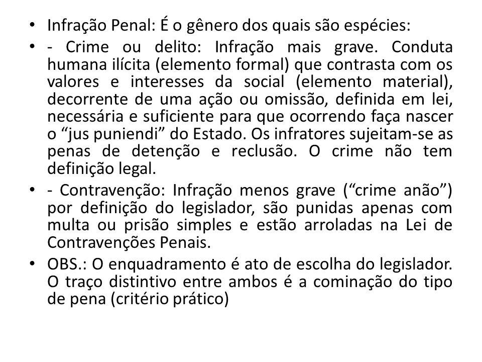Infração Penal: É o gênero dos quais são espécies: - Crime ou delito: Infração mais grave. Conduta humana ilícita (elemento formal) que contrasta com