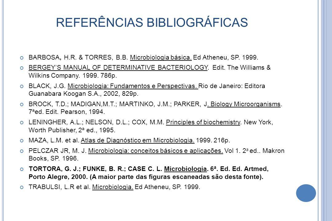 REFERÊNCIAS BIBLIOGRÁFICAS BARBOSA, H.R. & TORRES, B.B. Microbiologia básica. Ed Atheneu, SP. 1999. BERGEYS MANUAL OF DETERMINATIVE BACTERIOLOGY. Edit