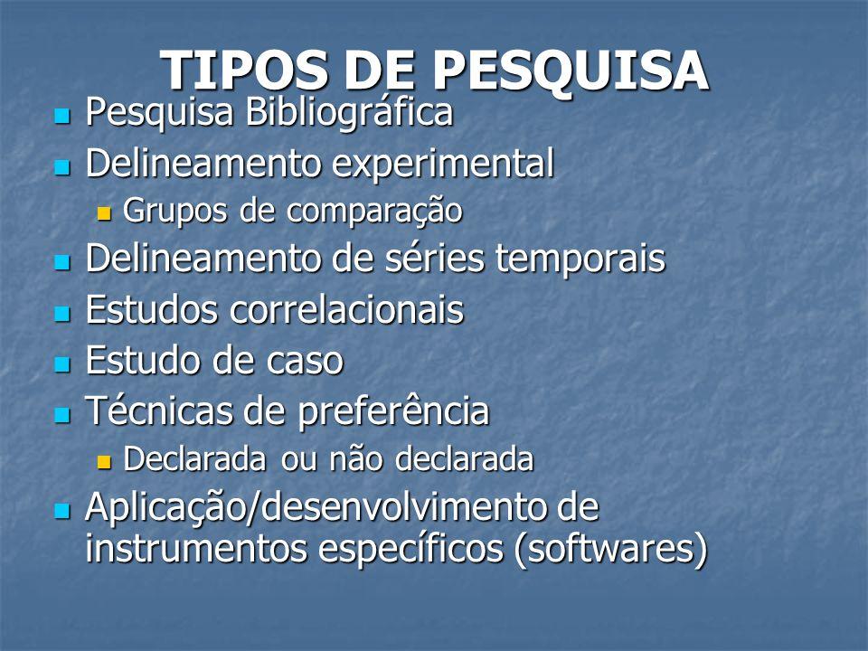TIPOS DE PESQUISA Pesquisa Bibliográfica Pesquisa Bibliográfica Delineamento experimental Delineamento experimental Grupos de comparação Grupos de com