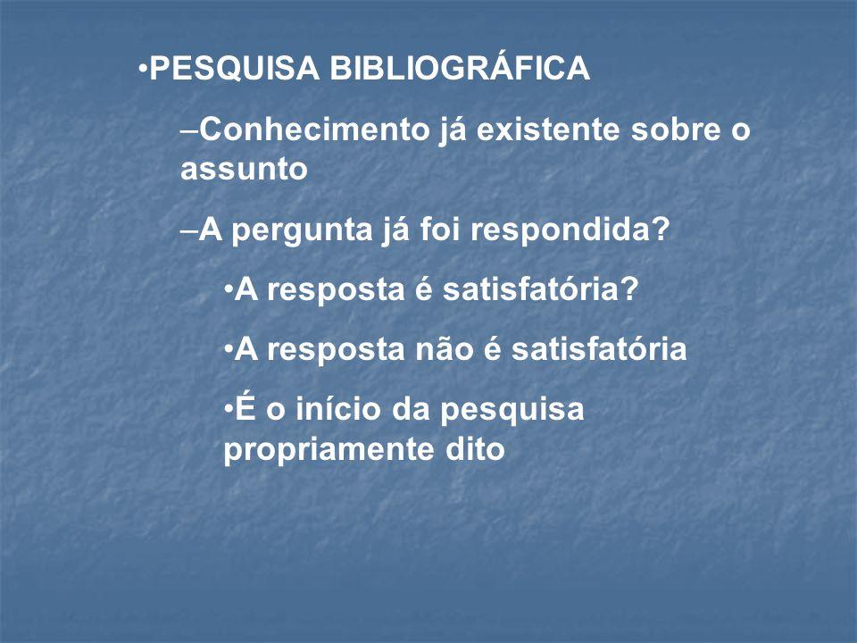PESQUISA BIBLIOGRÁFICA –Conhecimento já existente sobre o assunto –A pergunta já foi respondida? A resposta é satisfatória? A resposta não é satisfató