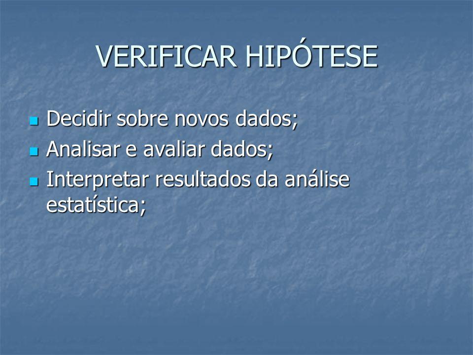 VERIFICAR HIPÓTESE Decidir sobre novos dados; Decidir sobre novos dados; Analisar e avaliar dados; Analisar e avaliar dados; Interpretar resultados da