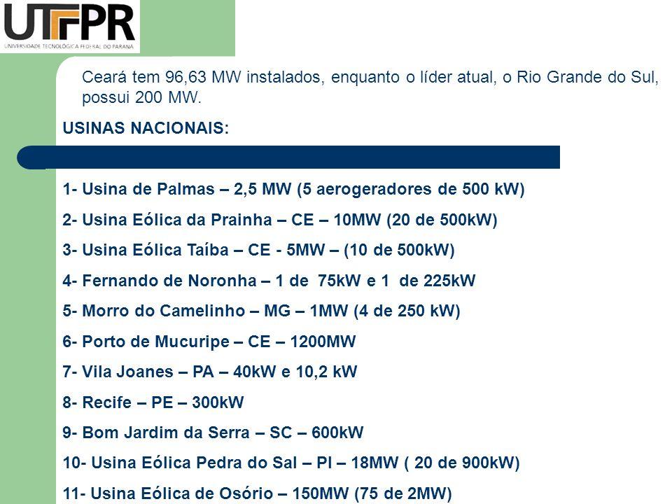USINAS NACIONAIS: 1- Usina de Palmas – 2,5 MW (5 aerogeradores de 500 kW) 2- Usina Eólica da Prainha – CE – 10MW (20 de 500kW) 3- Usina Eólica Taíba –