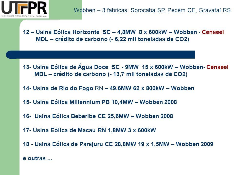 12 – Usina Eólica Horizonte SC – 4,8MW 8 x 600kW – Wobben - Cenaeel MDL – crédito de carbono (- 6,22 mil toneladas de CO2) 13- Usina Eólica de Água Do