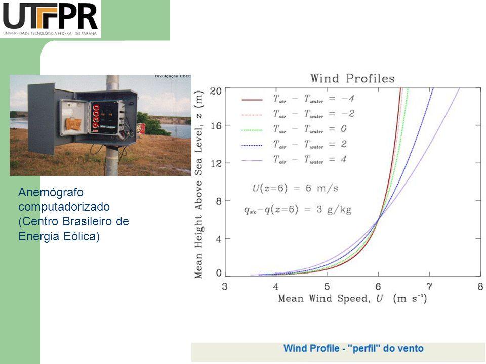 Anemógrafo computadorizado (Centro Brasileiro de Energia Eólica)