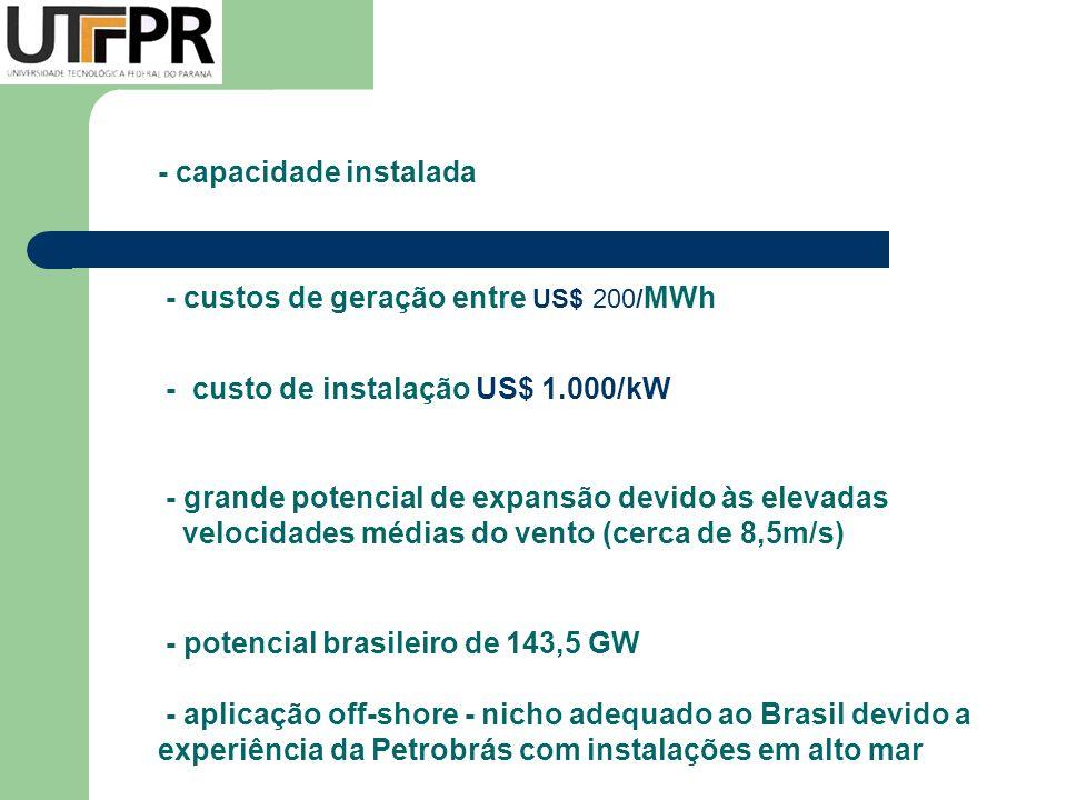 - capacidade instalada - custos de geração entre US$ 200/ MWh - custo de instalação US$ 1.000/kW - grande potencial de expansão devido às elevadas vel