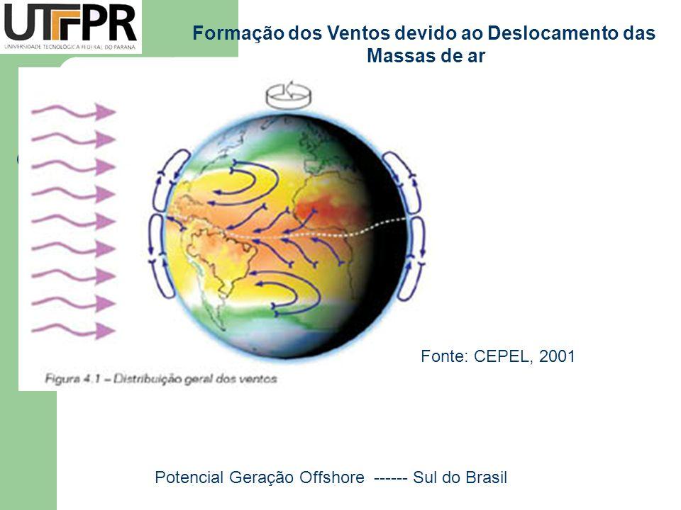 Potencial Geração Offshore ------ Sul do Brasil Formação dos Ventos devido ao Deslocamento das Massas de ar Fonte: CEPEL, 2001