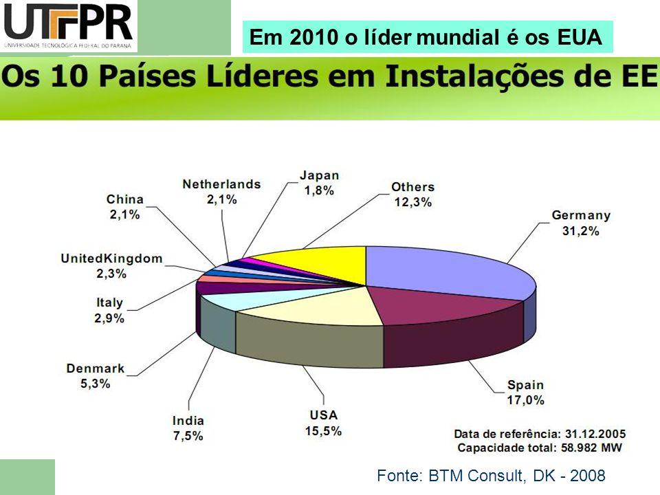 Fonte: BTM Consult, DK - 2008 Em 2010 o líder mundial é os EUA