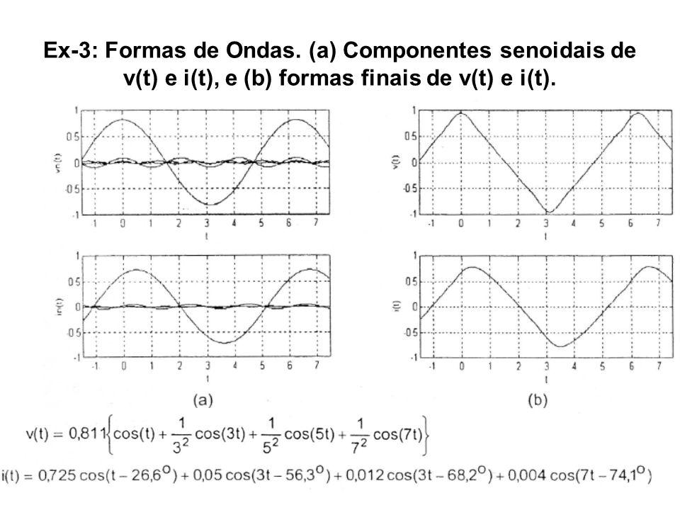 PC - Prof. RCBetini15 Ex-3: Formas de Ondas. (a) Componentes senoidais de v(t) e i(t), e (b) formas finais de v(t) e i(t).
