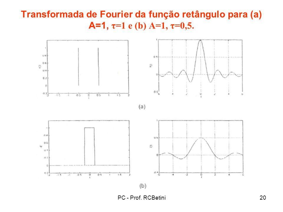 PC - Prof. RCBetini20 Transformada de Fourier da função retângulo para (a) A=1, τ=1 e (b) A=1, τ=0,5.