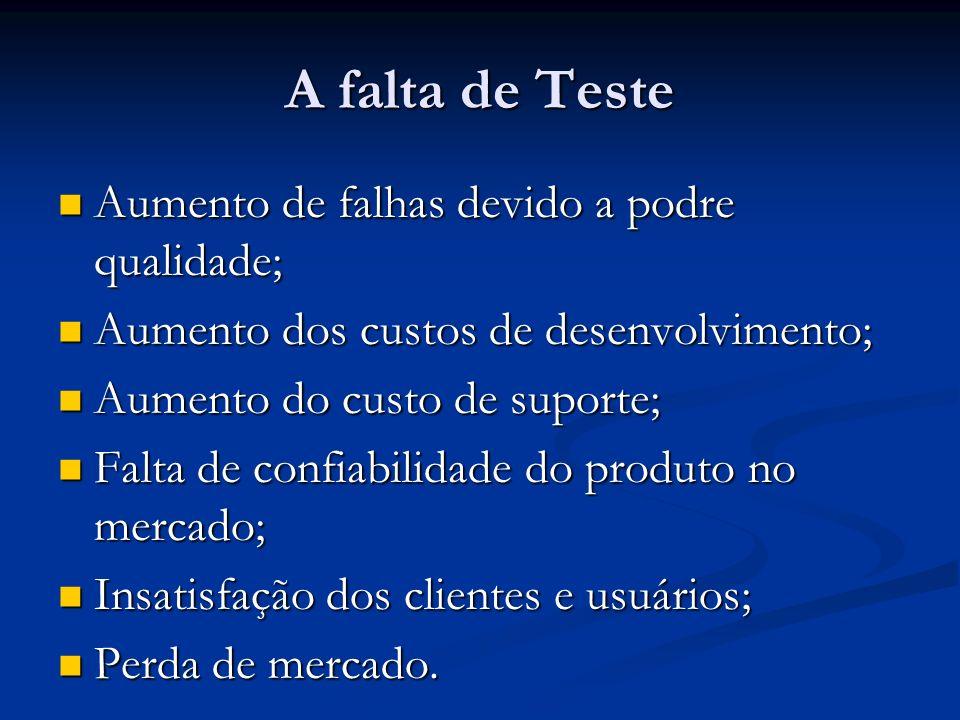 A falta de Teste Aumento de falhas devido a podre qualidade; Aumento de falhas devido a podre qualidade; Aumento dos custos de desenvolvimento; Aument