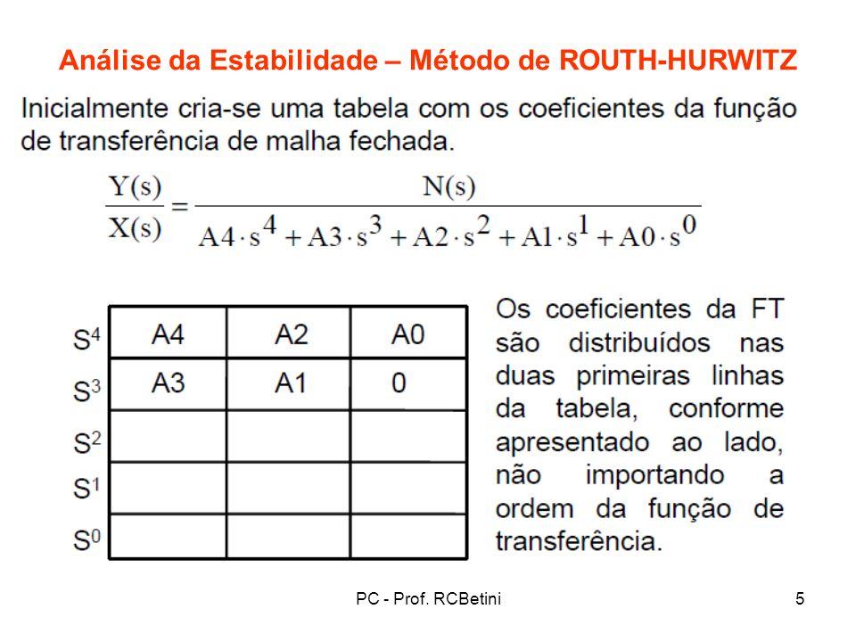 PC - Prof. RCBetini6 Análise da Estabilidade – Método de ROUTH-HURWITZ 2