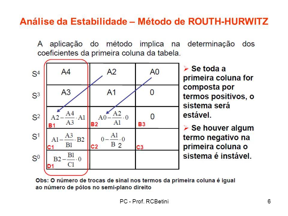 PC - Prof. RCBetini7 Método de ROUTH-HURWITZ - Exemplos 1