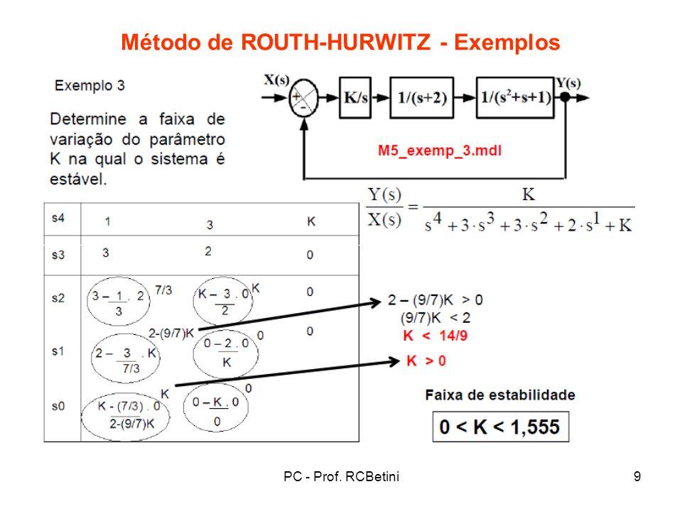 PC - Prof. RCBetini10 Método de ROUTH-HURWITZ - Exemplos