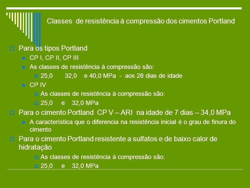 Classes de resistência à compressão dos cimentos Portland Para os tipos Portland CP I, CP II, CP III As classes de resistência à compressão são: 25,0
