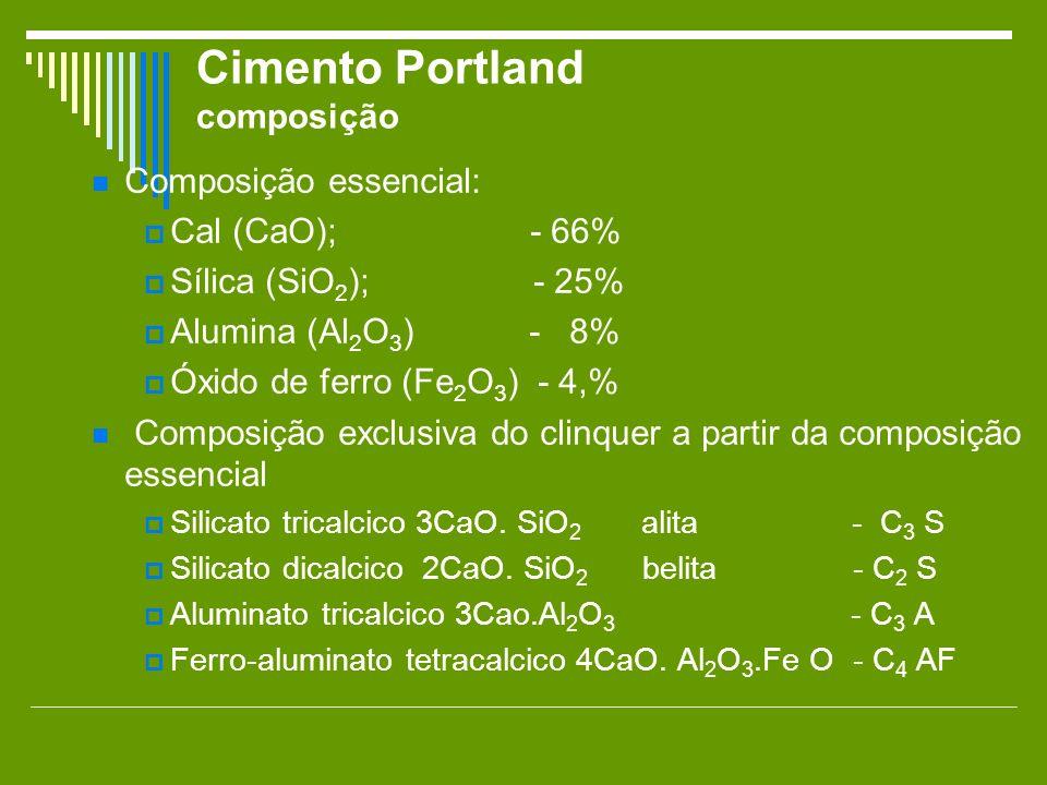 Cimento Portland composição Composição essencial: Cal (CaO); - 66% Sílica (SiO 2 ); - 25% Alumina (Al 2 O 3 ) - 8% Óxido de ferro (Fe 2 O 3 ) - 4,% Co