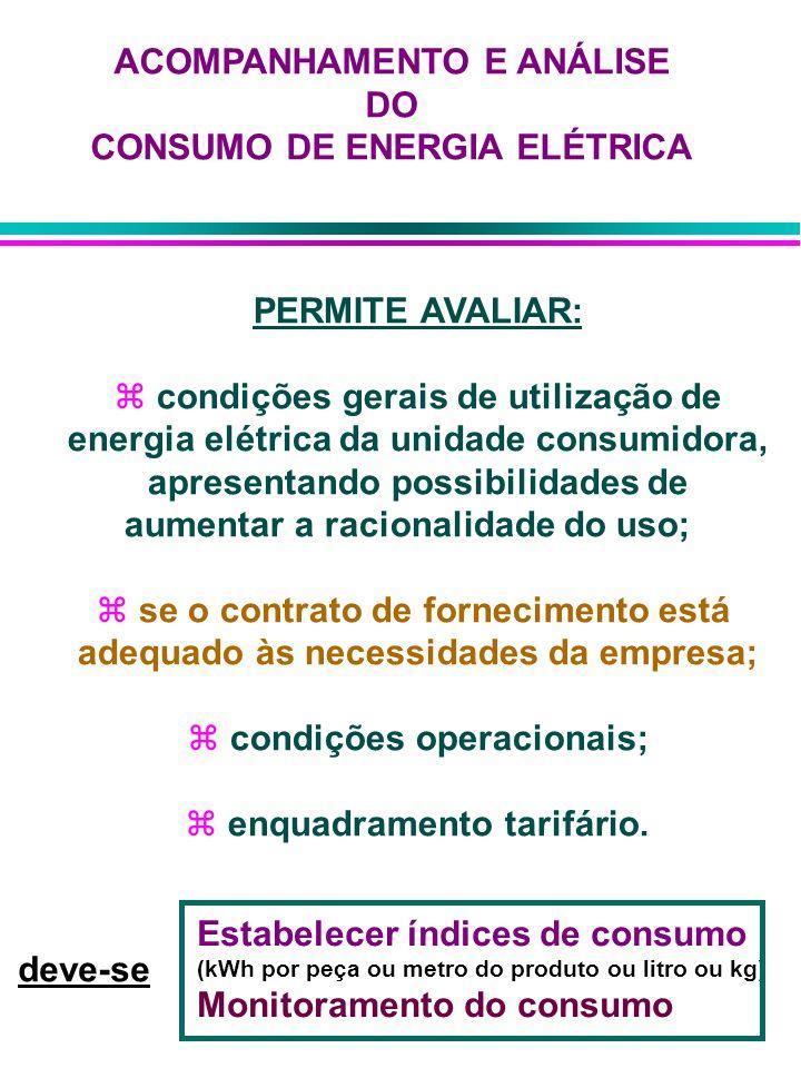 ACOMPANHAMENTO E ANÁLISE DO CONSUMO DE ENERGIA ELÉTRICA PERMITE AVALIAR: condições gerais de utilização de energia elétrica da unidade consumidora, ap