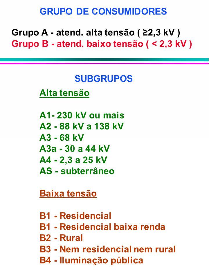 GRUPO DE CONSUMIDORES Grupo A - atend. alta tensão ( 2,3 kV ) Grupo B - atend. baixo tensão ( < 2,3 kV ) SUBGRUPOS Alta tensão A1- 230 kV ou mais A2 -