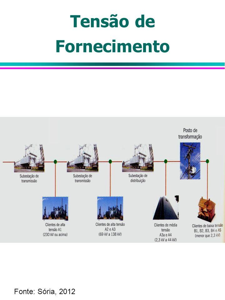 Tensão de Fornecimento Fonte: Sória, 2012