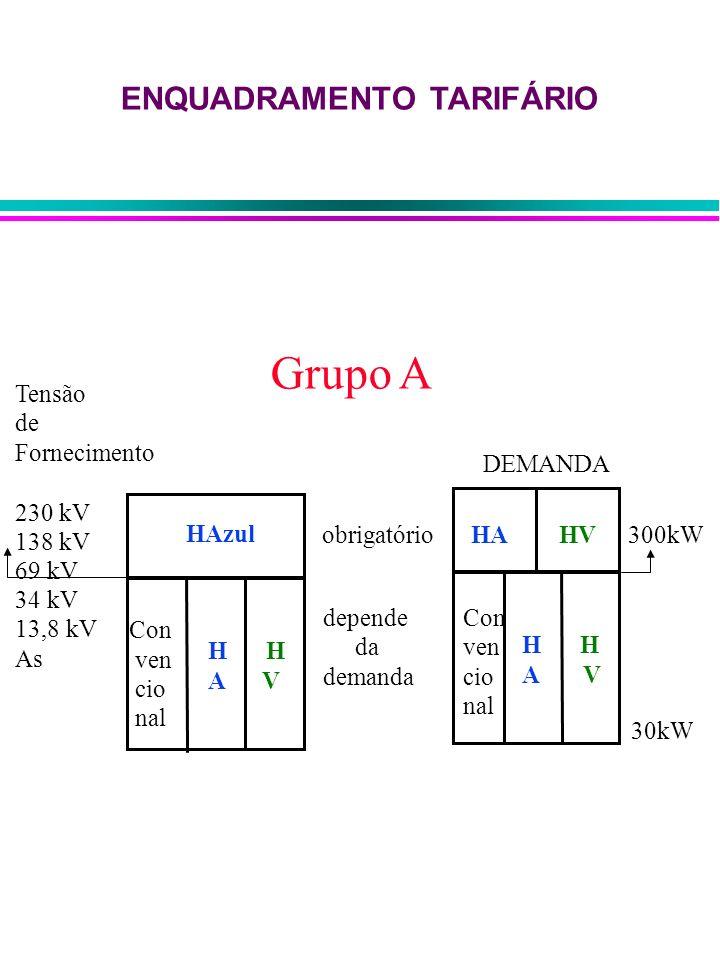 Grupo A 230 kV 138 kV 69 kV 34 kV 13,8 kV As HA HV 300kW Tensão de Fornecimento 30kW H A V HAzul Con ven cio nal Con ven cio nal depende da demanda ob