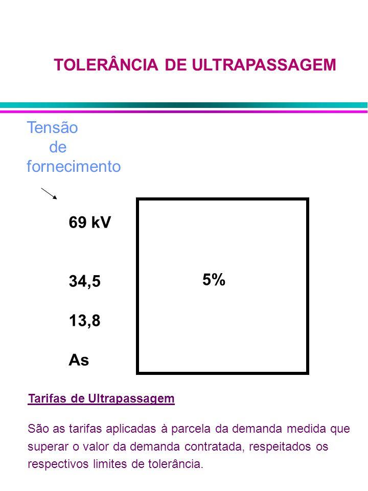 TOLERÂNCIA DE ULTRAPASSAGEM Tensão de fornecimento 69 kV 34,5 13,8 As 5% Tarifas de Ultrapassagem São as tarifas aplicadas à parcela da demanda medida