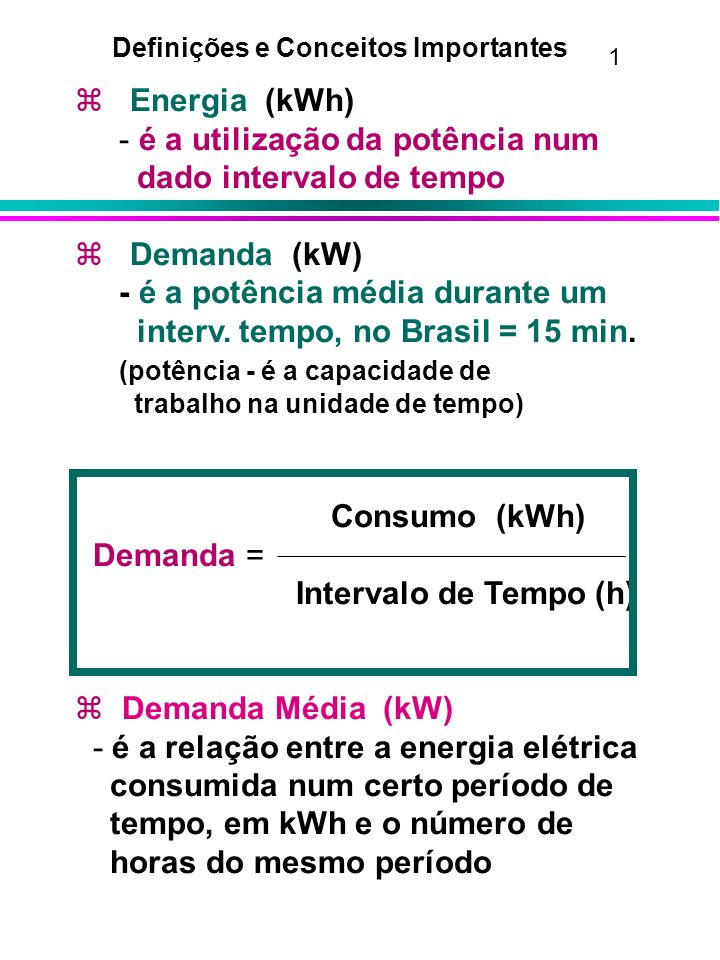 Definições e Conceitos Importantes Energia (kWh) - é a utilização da potência num dado intervalo de tempo Demanda (kW) - é a potência média durante um