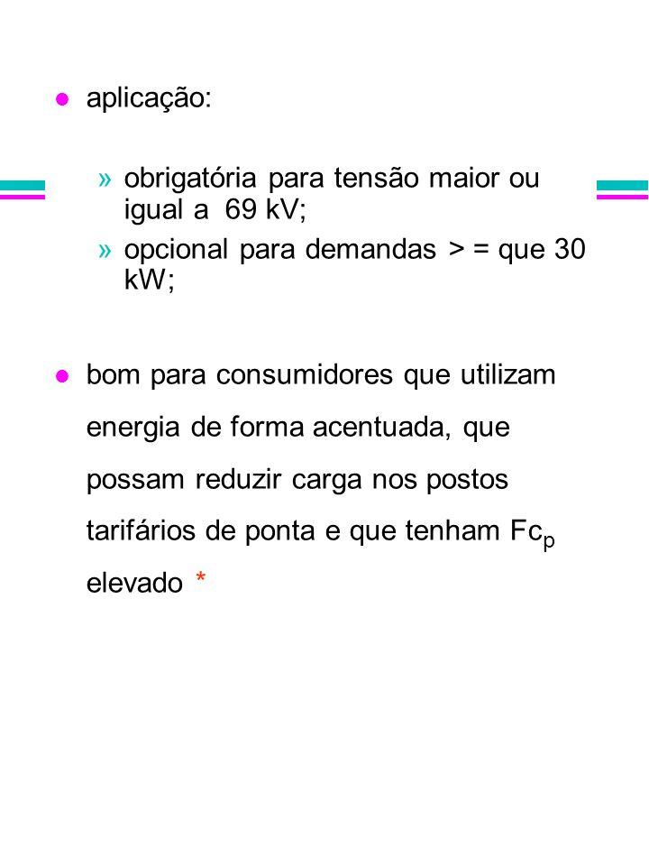 aplicação: »obrigatória para tensão maior ou igual a 69 kV; »opcional para demandas > = que 30 kW; bom para consumidores que utilizam energia de forma