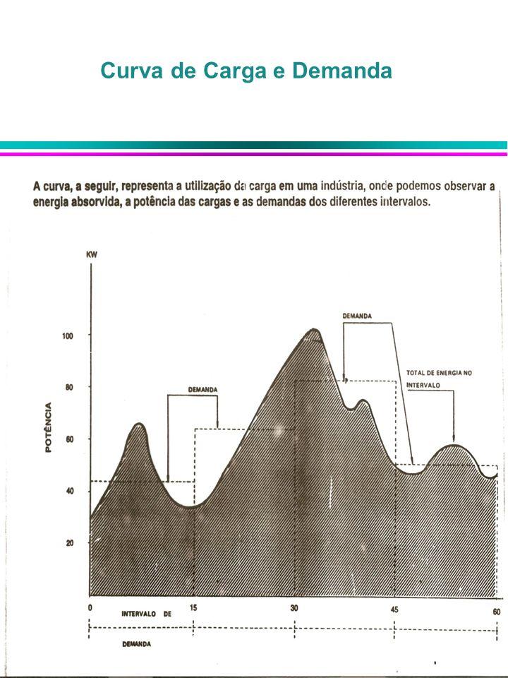 2 tarifas de consumo diferenciadas em função do posto tarifário em que for utilizada (Ponta (P); Fora Ponta (FP)); 1 tarifa de demanda, independente do momento em que for utilizada.