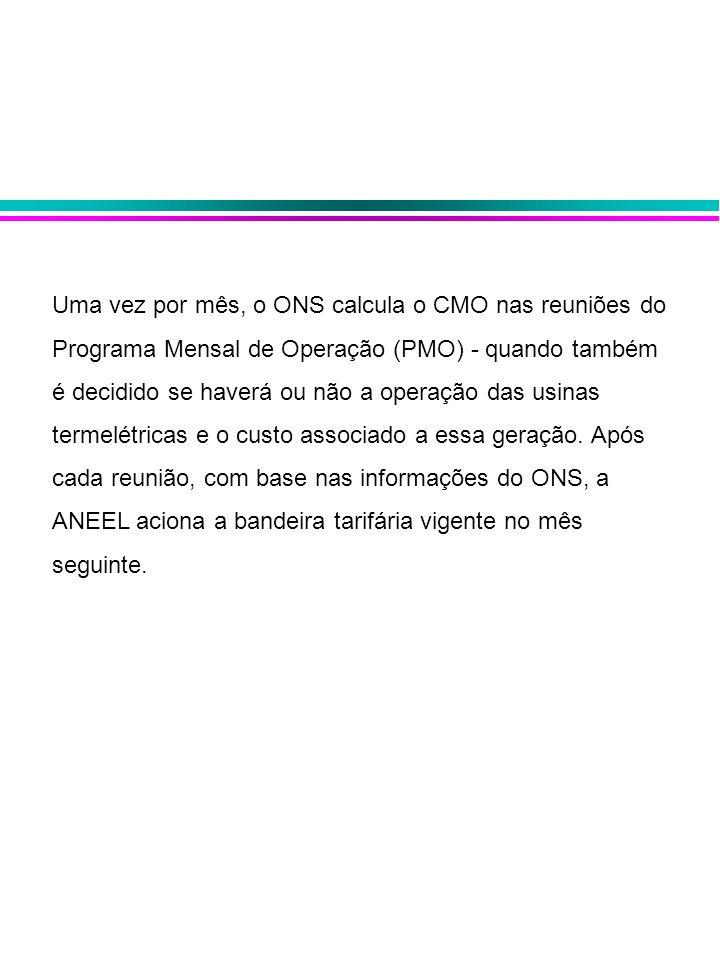 Uma vez por mês, o ONS calcula o CMO nas reuniões do Programa Mensal de Operação (PMO) - quando também é decidido se haverá ou não a operação das usin