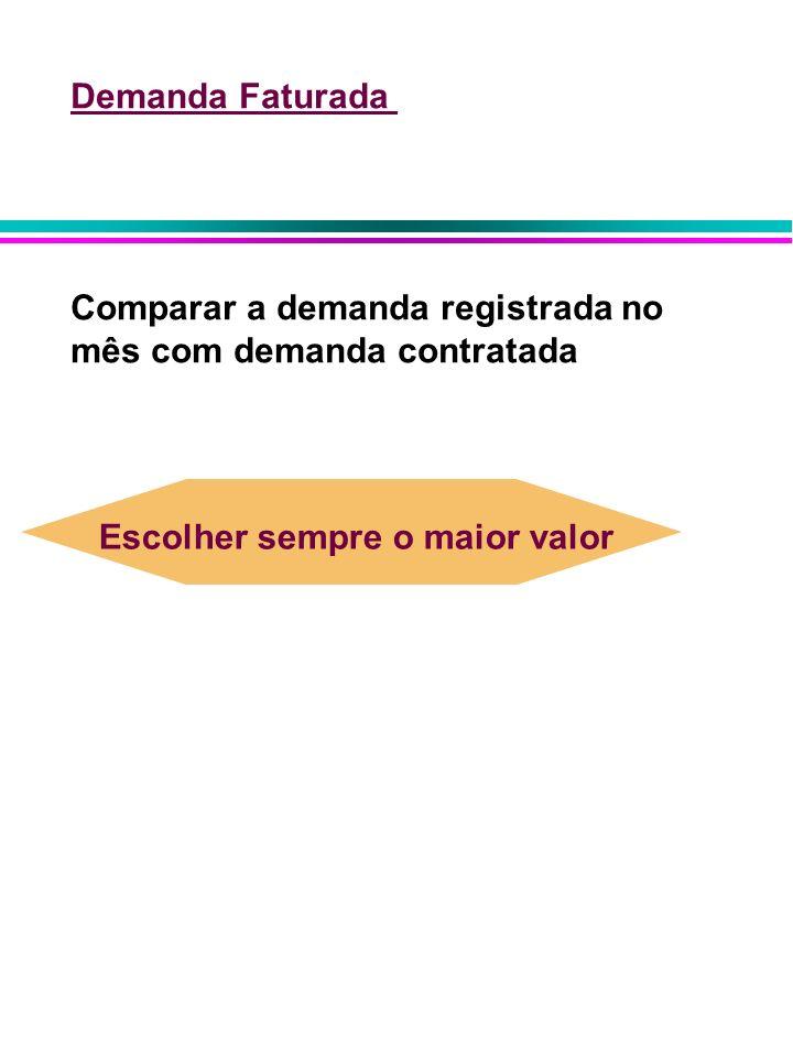 Demanda Faturada Comparar a demanda registrada no mês com demanda contratada Escolher sempre o maior valor