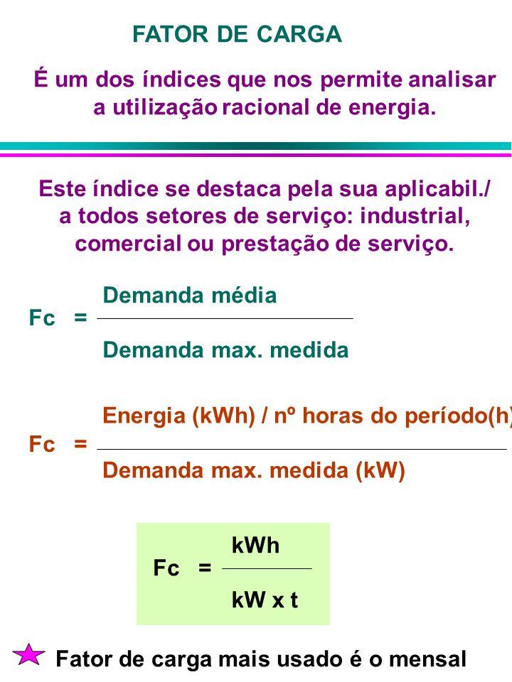 FATOR DE CARGA É um dos índices que nos permite analisar a utilização racional de energia. Este índice se destaca pela sua aplicabil./ a todos setores