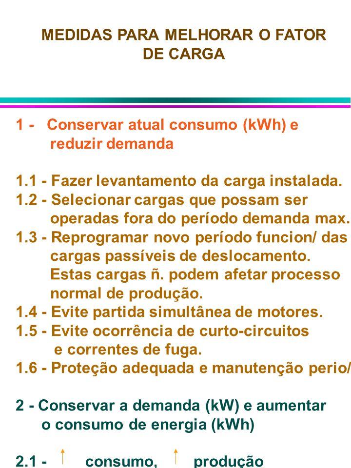 MEDIDAS PARA MELHORAR O FATOR DE CARGA 1 - Conservar atual consumo (kWh) e reduzir demanda 1.1 - Fazer levantamento da carga instalada. 1.2 - Selecion