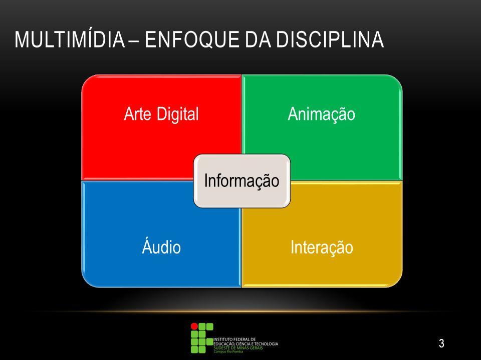 MULTIMÍDIA – ENFOQUE DA DISCIPLINA 3 Arte DigitalAnimação ÁudioInteração Informação