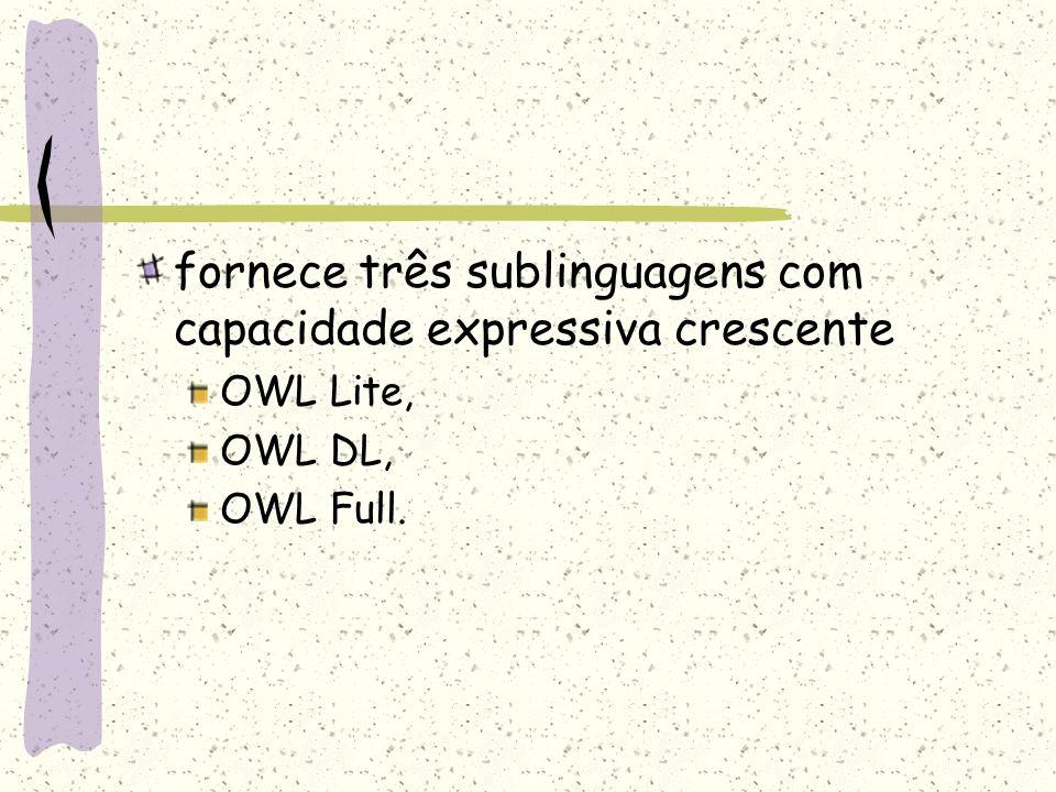 fornece três sublinguagens com capacidade expressiva crescente OWL Lite, OWL DL, OWL Full.