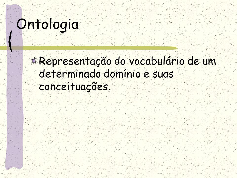 Ontologia Representação do vocabulário de um determinado domínio e suas conceituações.