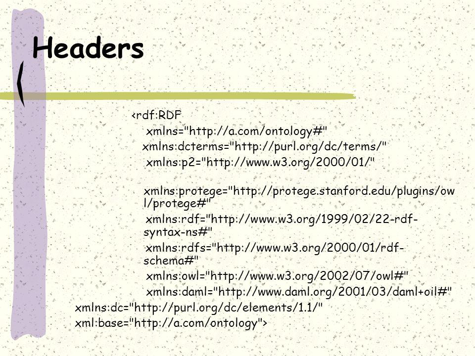 Headers <rdf:RDF xmlns=