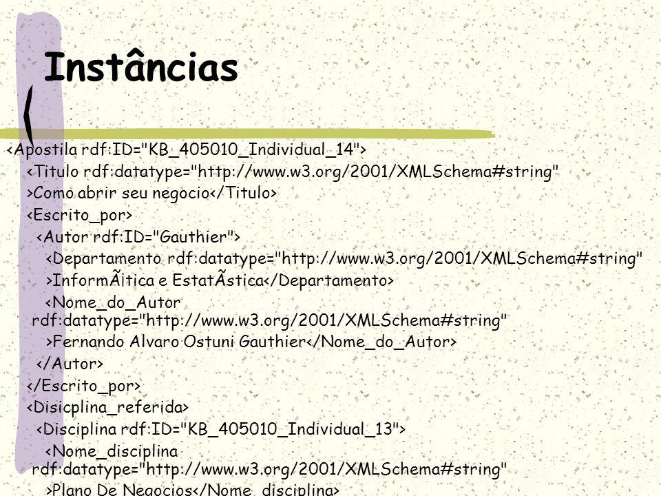 Instâncias <Titulo rdf:datatype=