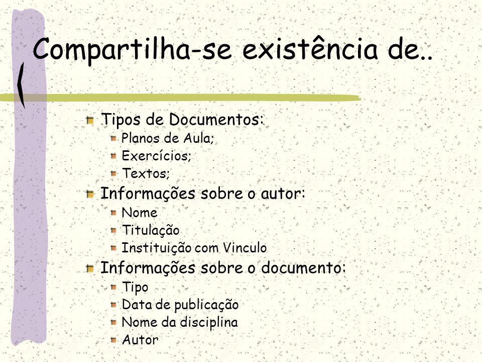 Compartilha-se existência de.. Tipos de Documentos: Planos de Aula; Exercícios; Textos; Informações sobre o autor: Nome Titulação Instituição com Vinc