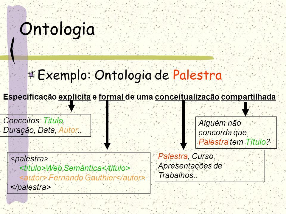 Ontologia Exemplo: Ontologia de Palestra Especificação explícita e formal de uma conceitualização compartilhada Conceitos: Titulo, Duração, Data, Auto