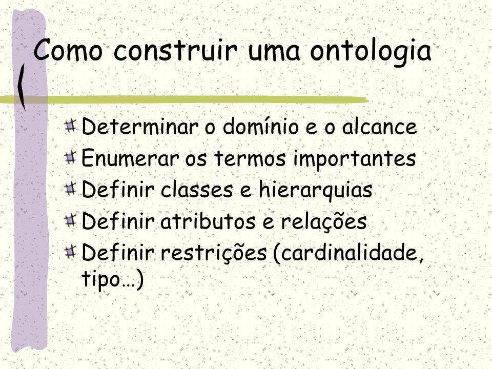 Como construir uma ontologia Determinar o domínio e o alcance Enumerar os termos importantes Definir classes e hierarquias Definir atributos e relaçõe