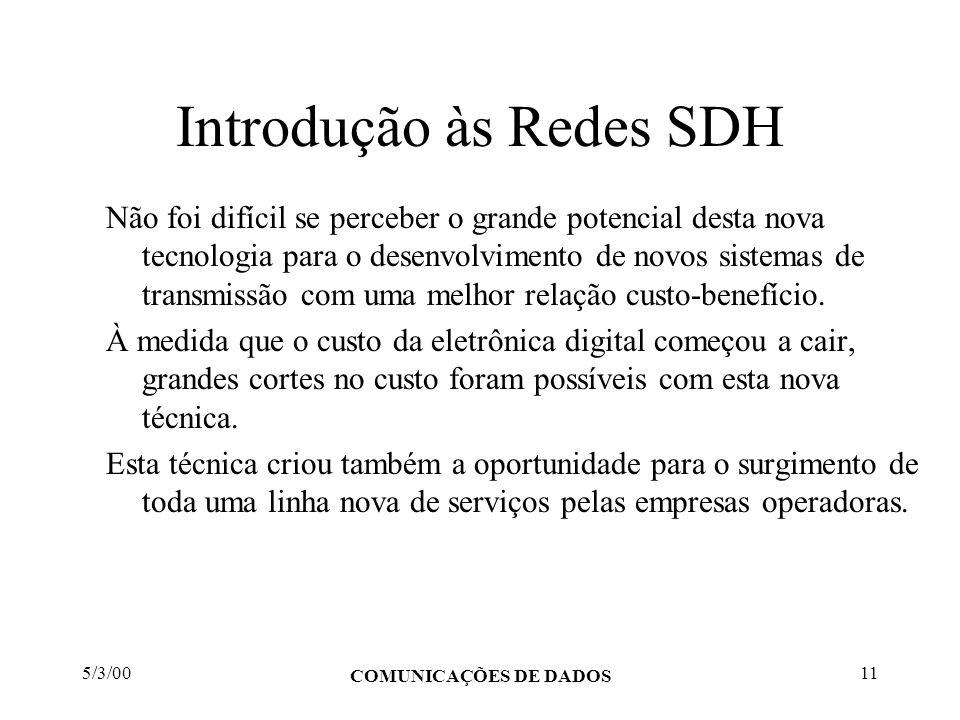 5/3/00 COMUNICAÇÕES DE DADOS 11 Introdução às Redes SDH Não foi difícil se perceber o grande potencial desta nova tecnologia para o desenvolvimento de