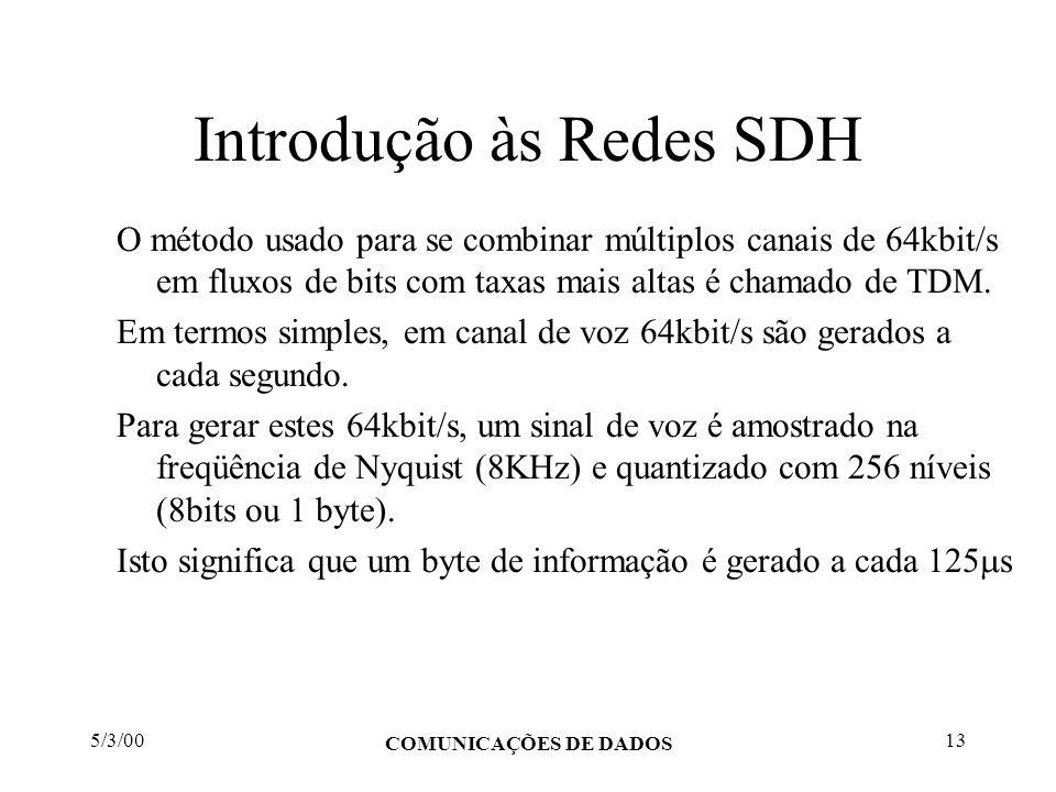 5/3/00 COMUNICAÇÕES DE DADOS 13 Introdução às Redes SDH O método usado para se combinar múltiplos canais de 64kbit/s em fluxos de bits com taxas mais