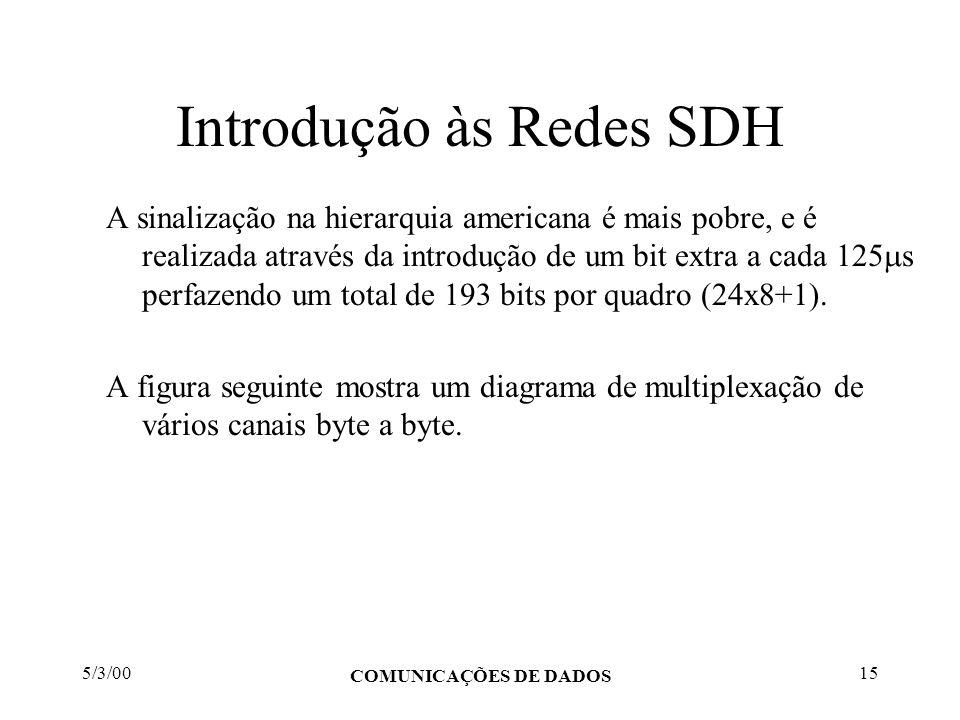 5/3/00 COMUNICAÇÕES DE DADOS 15 Introdução às Redes SDH A sinalização na hierarquia americana é mais pobre, e é realizada através da introdução de um